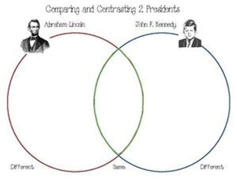 Compare and Contrast Essay Topics EssayEruditecom